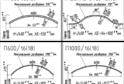 Чертежи гнутоклееных панелей МДФ